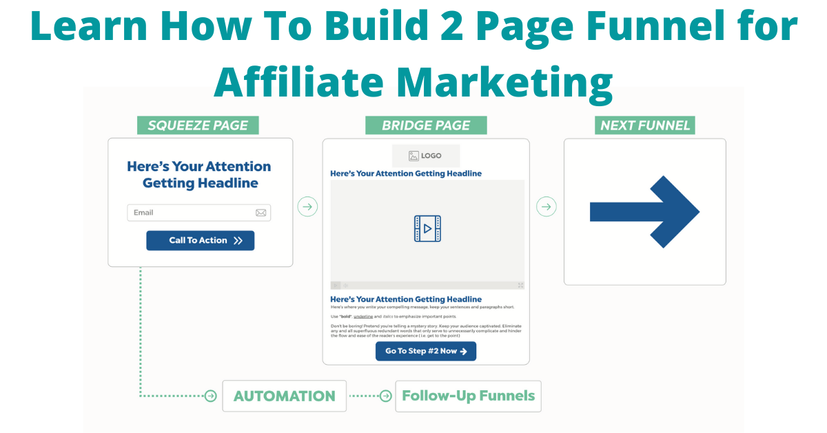 Landing Page for Affiliate Marketing