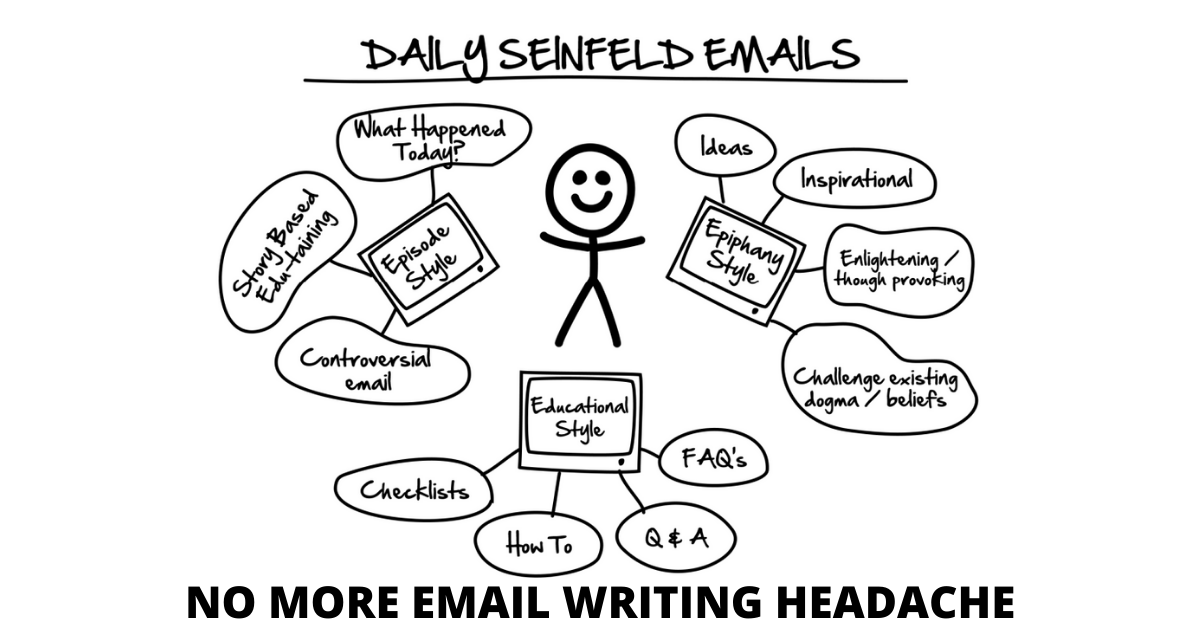 Daily Seinfeld Email Sequence