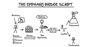 The Epiphany Bridge Script