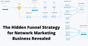 Funnel for Network Marketing